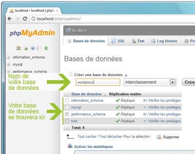 Page d'accueil de PhpMyAdmin sous Wamp 2.2